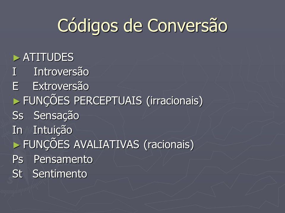 Códigos de Conversão ATITUDES ATITUDES I Introversão E Extroversão FUNÇÕES PERCEPTUAIS (irracionais) FUNÇÕES PERCEPTUAIS (irracionais) Ss Sensação In Intuição FUNÇÕES AVALIATIVAS (racionais) FUNÇÕES AVALIATIVAS (racionais) Ps Pensamento St Sentimento