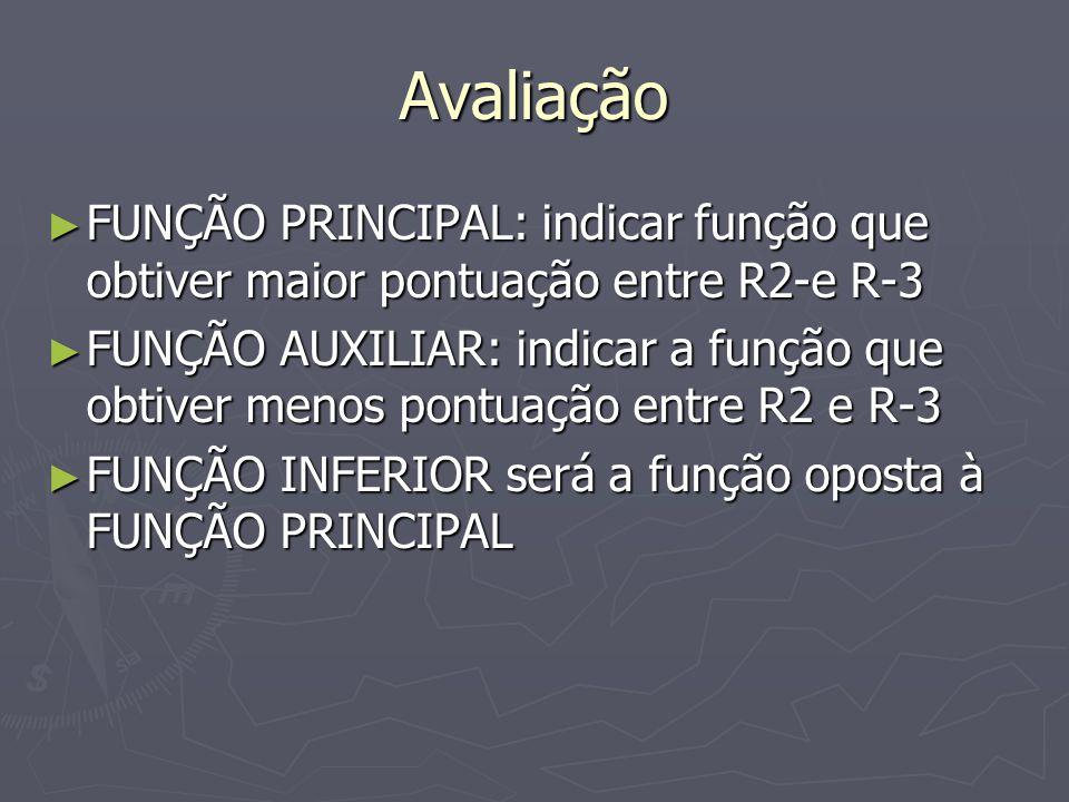 Avaliação FUNÇÃO PRINCIPAL: indicar função que obtiver maior pontuação entre R2-e R-3 FUNÇÃO PRINCIPAL: indicar função que obtiver maior pontuação entre R2-e R-3 FUNÇÃO AUXILIAR: indicar a função que obtiver menos pontuação entre R2 e R-3 FUNÇÃO AUXILIAR: indicar a função que obtiver menos pontuação entre R2 e R-3 FUNÇÃO INFERIOR será a função oposta à FUNÇÃO PRINCIPAL FUNÇÃO INFERIOR será a função oposta à FUNÇÃO PRINCIPAL