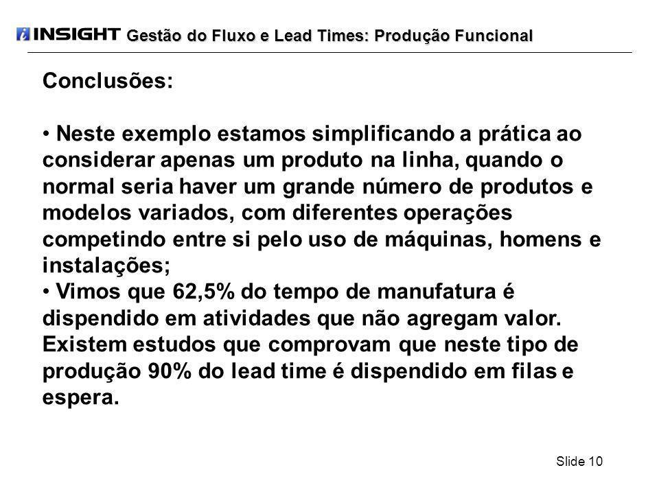 Slide 10 Conclusões: Neste exemplo estamos simplificando a prática ao considerar apenas um produto na linha, quando o normal seria haver um grande núm