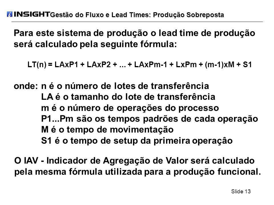 Slide 13 Gestão do Fluxo e Lead Times: Produção Sobreposta Para este sistema de produção o lead time de produção será calculado pela seguinte fórmula: