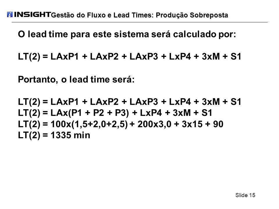 Slide 15 O lead time para este sistema será calculado por: LT(2) = LAxP1 + LAxP2 + LAxP3 + LxP4 + 3xM + S1 Gestão do Fluxo e Lead Times: Produção Sobr