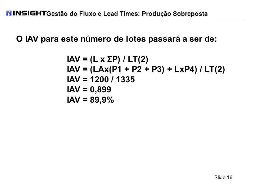 Slide 16 O IAV para este número de lotes passará a ser de: IAV = (L x ΣP) / LT(2) IAV = (LAx(P1 + P2 + P3) + LxP4) / LT(2) IAV = 1200 / 1335 IAV = 0,8