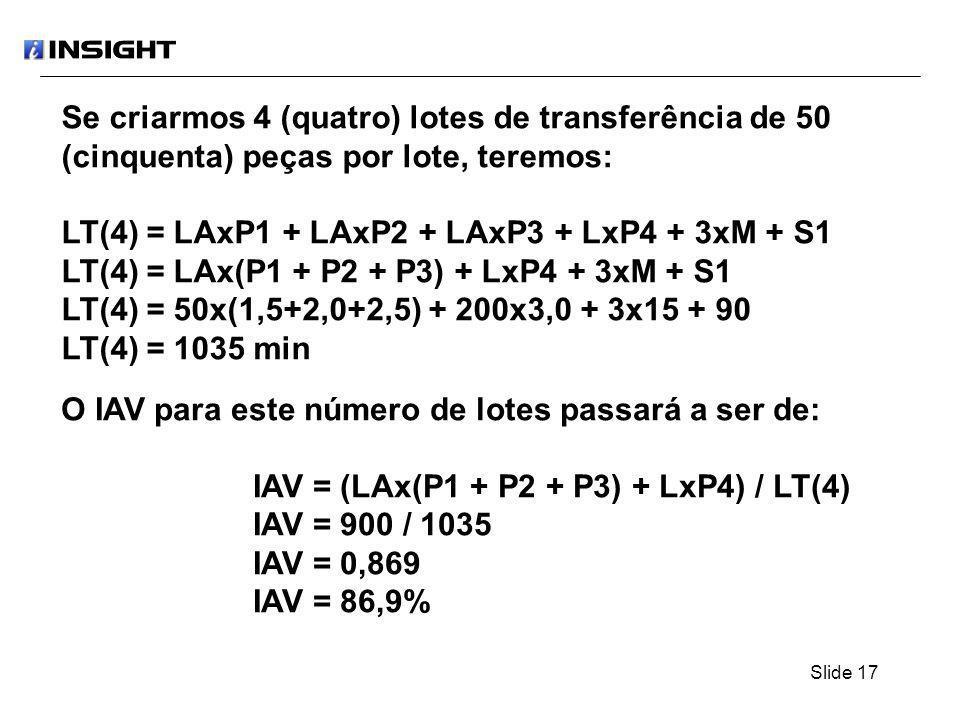 Slide 17 Se criarmos 4 (quatro) lotes de transferência de 50 (cinquenta) peças por lote, teremos: LT(4) = LAxP1 + LAxP2 + LAxP3 + LxP4 + 3xM + S1 LT(4