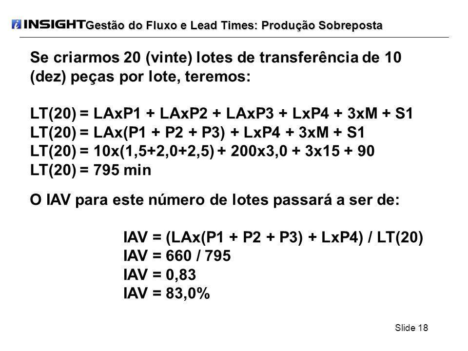 Slide 18 Se criarmos 20 (vinte) lotes de transferência de 10 (dez) peças por lote, teremos: LT(20) = LAxP1 + LAxP2 + LAxP3 + LxP4 + 3xM + S1 LT(20) =