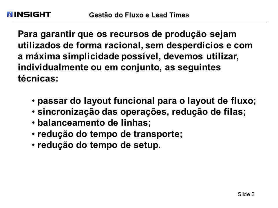 Slide 13 Gestão do Fluxo e Lead Times: Produção Sobreposta Para este sistema de produção o lead time de produção será calculado pela seguinte fórmula: LT(n) = LAxP1 + LAxP2 +...