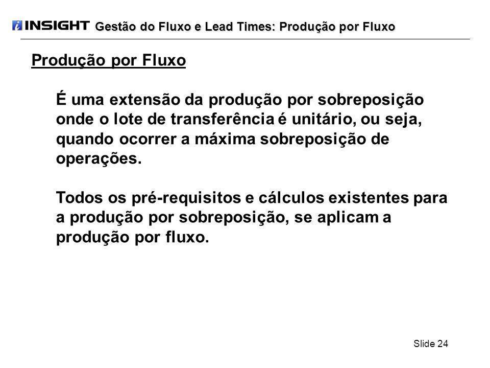 Slide 24 Gestão do Fluxo e Lead Times: Produção por Fluxo Produção por Fluxo É uma extensão da produção por sobreposição onde o lote de transferência