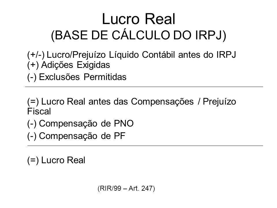 Lucro Real (BASE DE CÁLCULO DO IRPJ) (+/-) Lucro/Prejuízo Líquido Contábil antes do IRPJ (+) Adições Exigidas (-) Exclusões Permitidas (=) Lucro Real