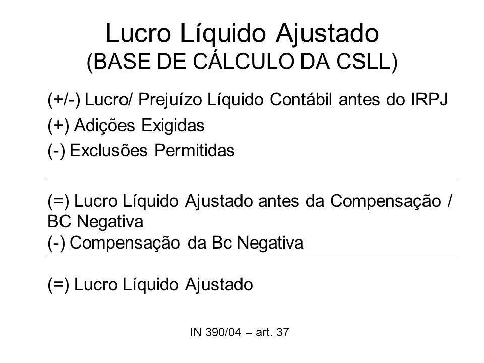 Lucro Líquido Ajustado (BASE DE CÁLCULO DA CSLL) (+/-) Lucro/ Prejuízo Líquido Contábil antes do IRPJ (+) Adições Exigidas (-) Exclusões Permitidas (=