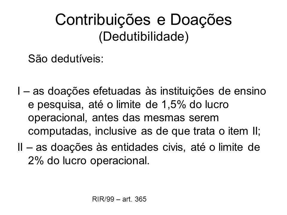 Contribuições e Doações (Dedutibilidade) São dedutíveis: I – as doações efetuadas às instituições de ensino e pesquisa, até o limite de 1,5% do lucro