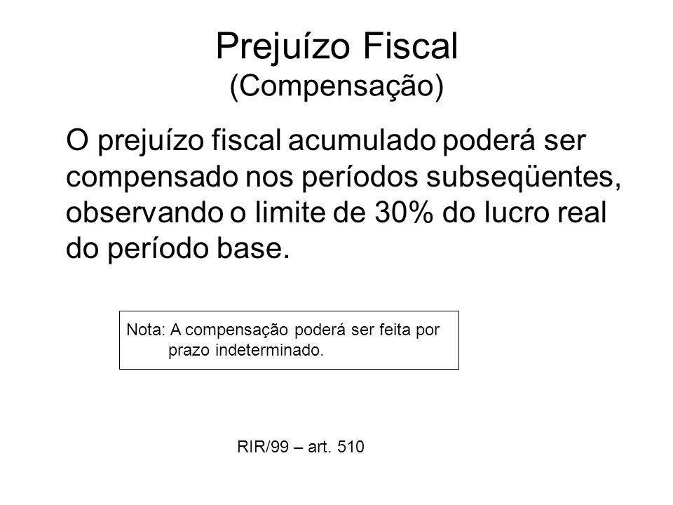 Prejuízo Fiscal (Compensação) O prejuízo fiscal acumulado poderá ser compensado nos períodos subseqüentes, observando o limite de 30% do lucro real do