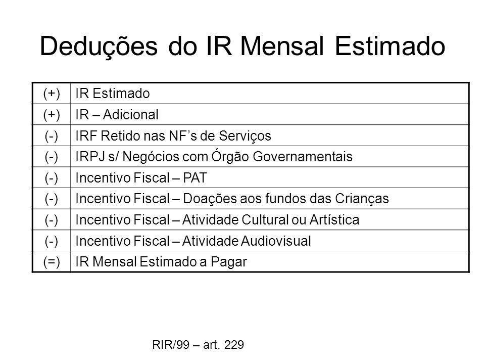 Deduções do IR Mensal Estimado (+)IR Estimado (+)IR – Adicional (-)IRF Retido nas NFs de Serviços (-)IRPJ s/ Negócios com Órgão Governamentais (-)Ince