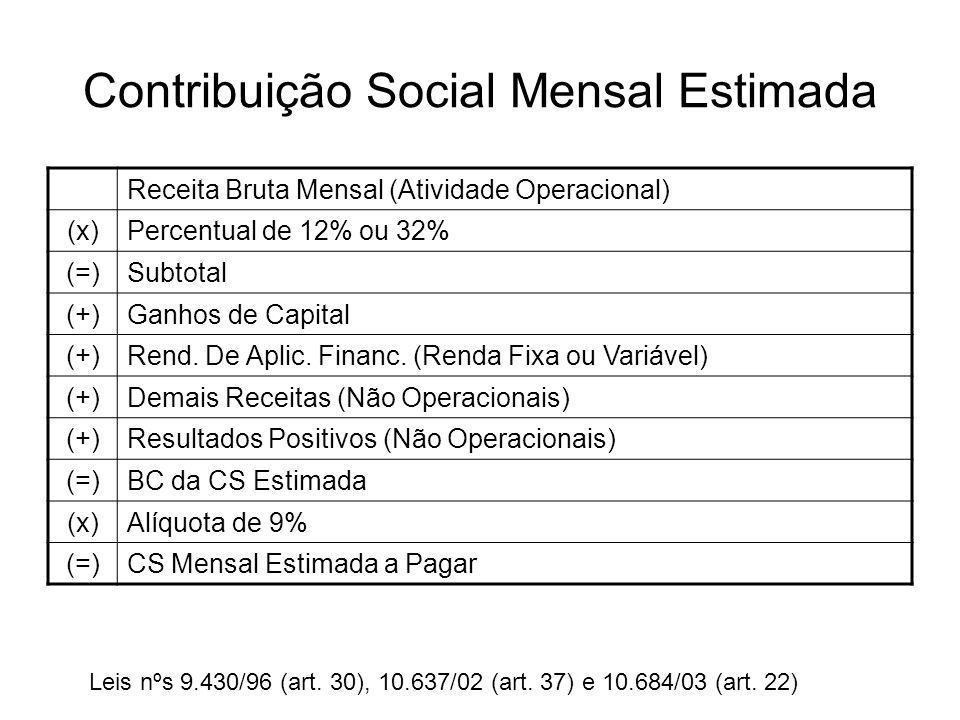 Contribuição Social Mensal Estimada Receita Bruta Mensal (Atividade Operacional) (x)Percentual de 12% ou 32% (=)Subtotal (+)Ganhos de Capital (+)Rend.