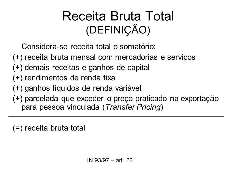 Receita Bruta Total (DEFINIÇÃO) Considera-se receita total o somatório: (+) receita bruta mensal com mercadorias e serviços (+) demais receitas e ganh
