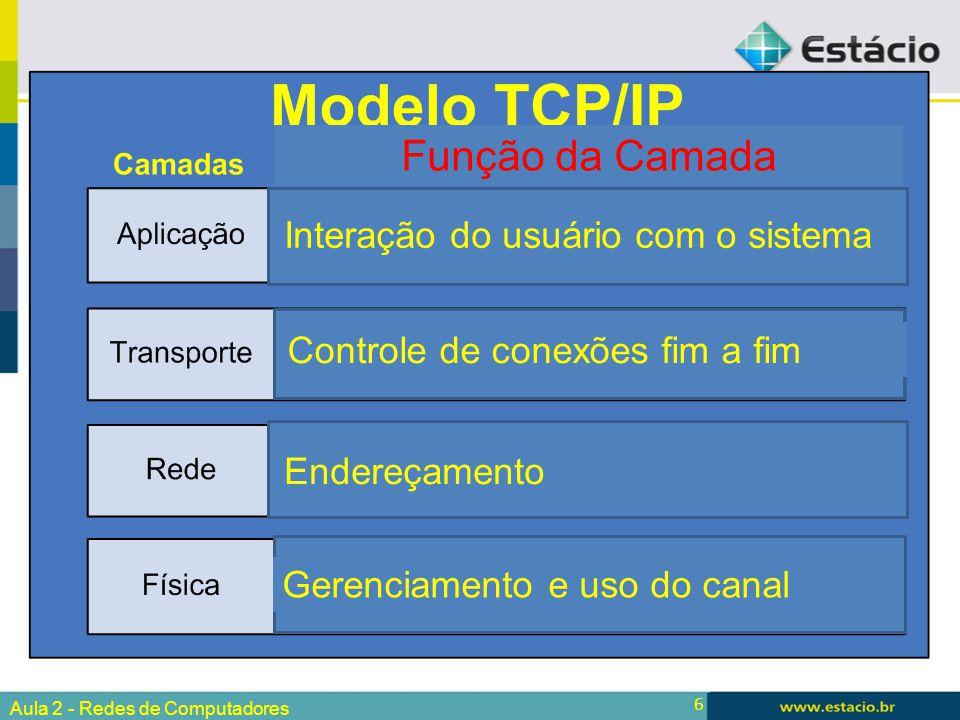 6 Aula 2 - Redes de Computadores Função da Camada Interação do usuário com o sistema Controle de conexões fim a fim Endereçamento Gerenciamento e uso