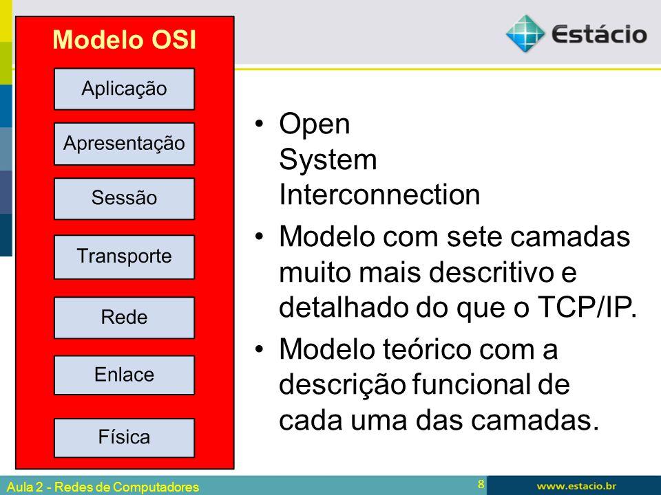 8 Open System Interconnection Modelo com sete camadas muito mais descritivo e detalhado do que o TCP/IP. Modelo teórico com a descrição funcional de c