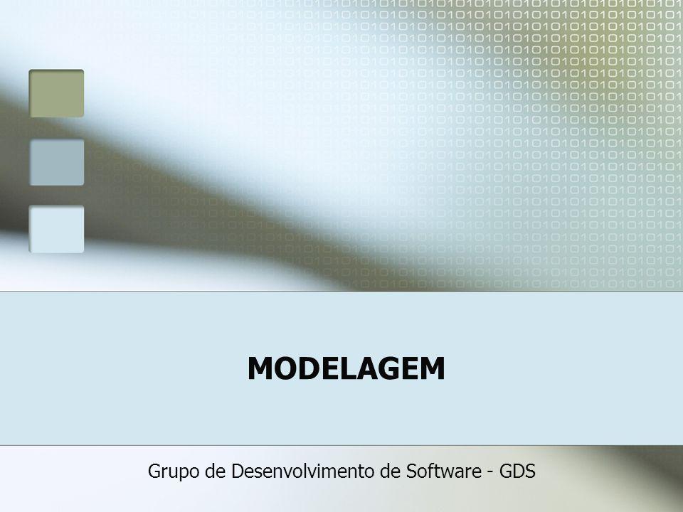 MODELAGEM Grupo de Desenvolvimento de Software - GDS