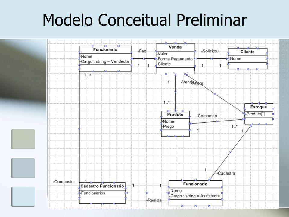 Modelo Conceitual Preliminar