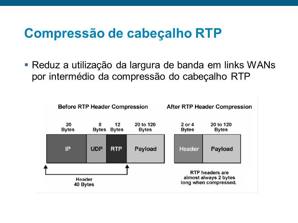 Encapsulamento de voz em pacotes IP Real-Time Transport Protocol (RTP) Implementa conexão fim-a-fim na rede IP para serviços sensíveis a atraso, e dad