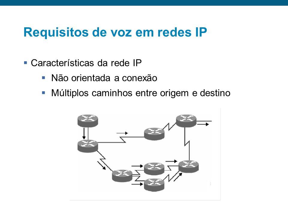 Compressão de cabeçalho RTP Reduz a utilização da largura de banda em links WANs por intermédio da compressão do cabeçalho RTP