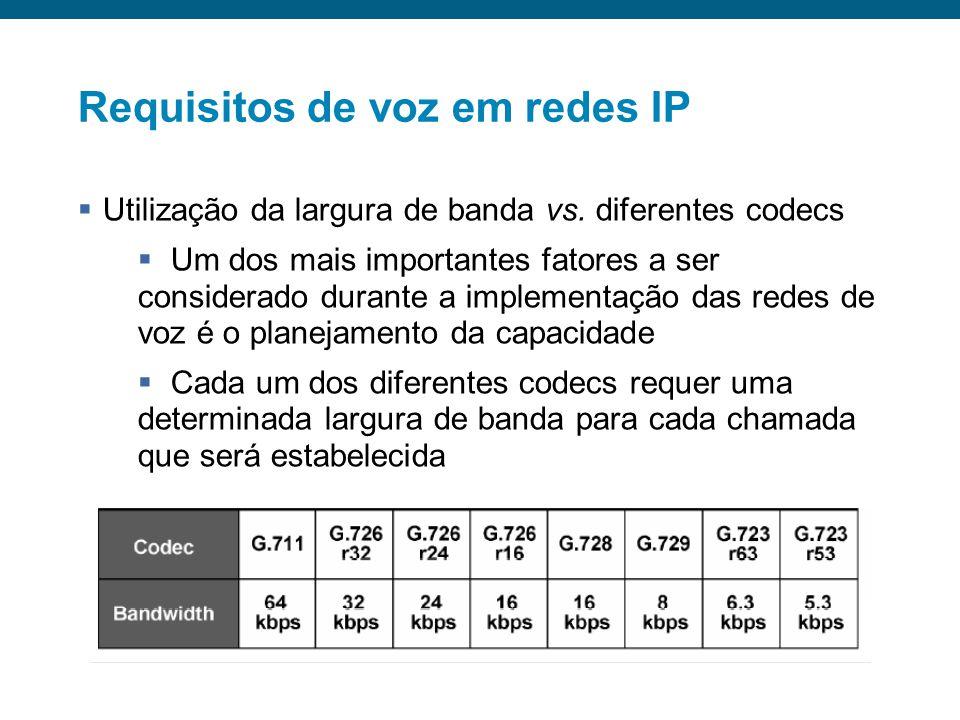 Requisitos de voz em redes IP Perda de pacotes Good m--ning, --w are you? Atraso.............Good morning, how are you? Jitter Good.............. morn