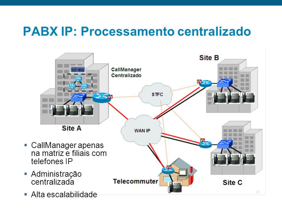 Telefonia IP – PABX Máximo X linhas e N slots Número de telefones depende do mix módulos ramais/troncos e da capacidade do gabinete Máximo X telefones