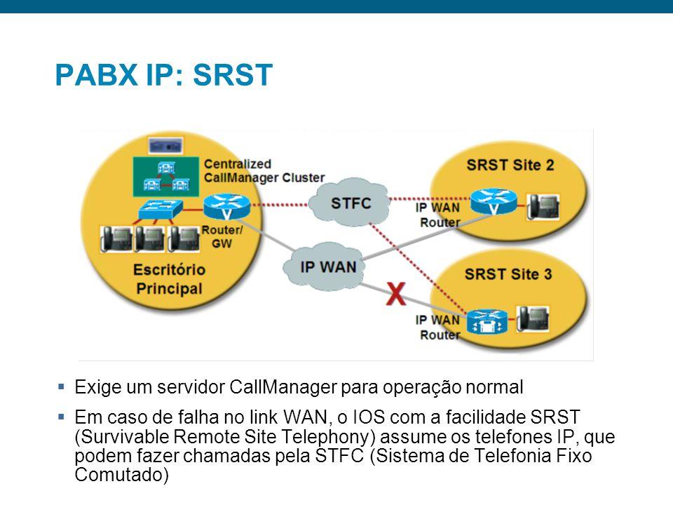 PABX IP: Redundância geográfica Ponto único de administração Mobilidade Transparência de facilidades Plano de numeração unificado