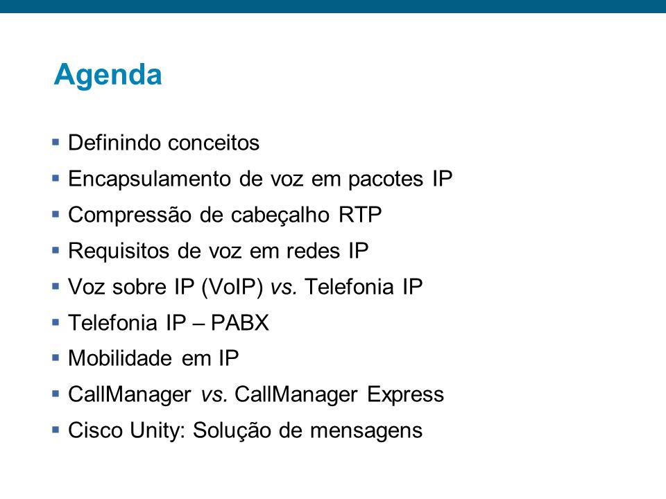 Agenda Definindo conceitos Encapsulamento de voz em pacotes IP Compressão de cabeçalho RTP Requisitos de voz em redes IP Voz sobre IP (VoIP) vs.