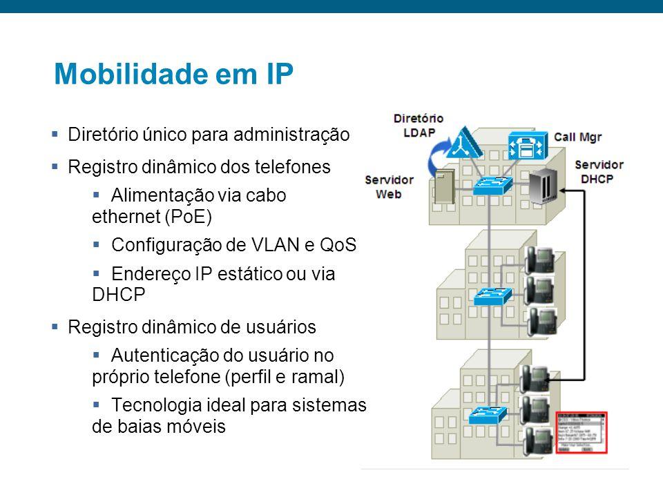 Operação da Rede Gerenciamento, configuração e manuntenção do PABX IP podem ser realizadas remotamente Redução dos custos de viagens e deslocamentos M