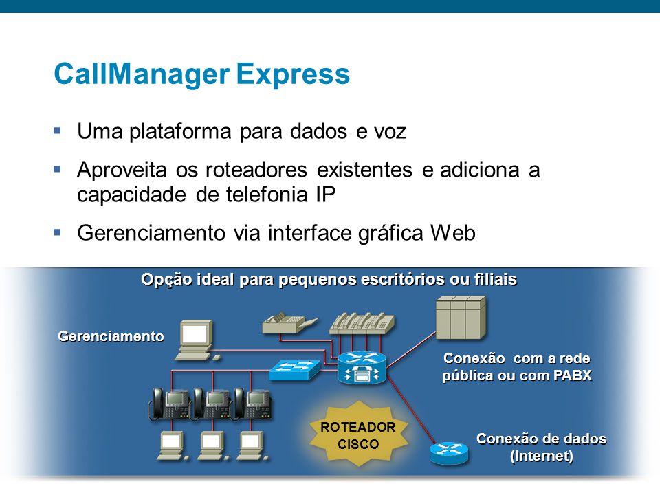 501002505001000+ # of Phones per Site Pequenos ou médios sitesHQ Funcionalidades CallManager Express: Pequenos escritórios: paging, intercomunicador e