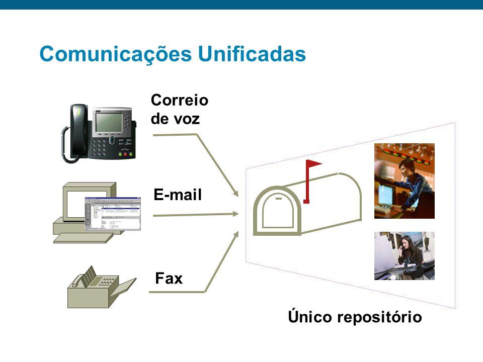 Cisco Unity: Solução de mensagens Unity mensagens unificadas Fax, correio de voz, e-mail Opera com o Cisco CallManager Compatível com MS-Exchange Comp