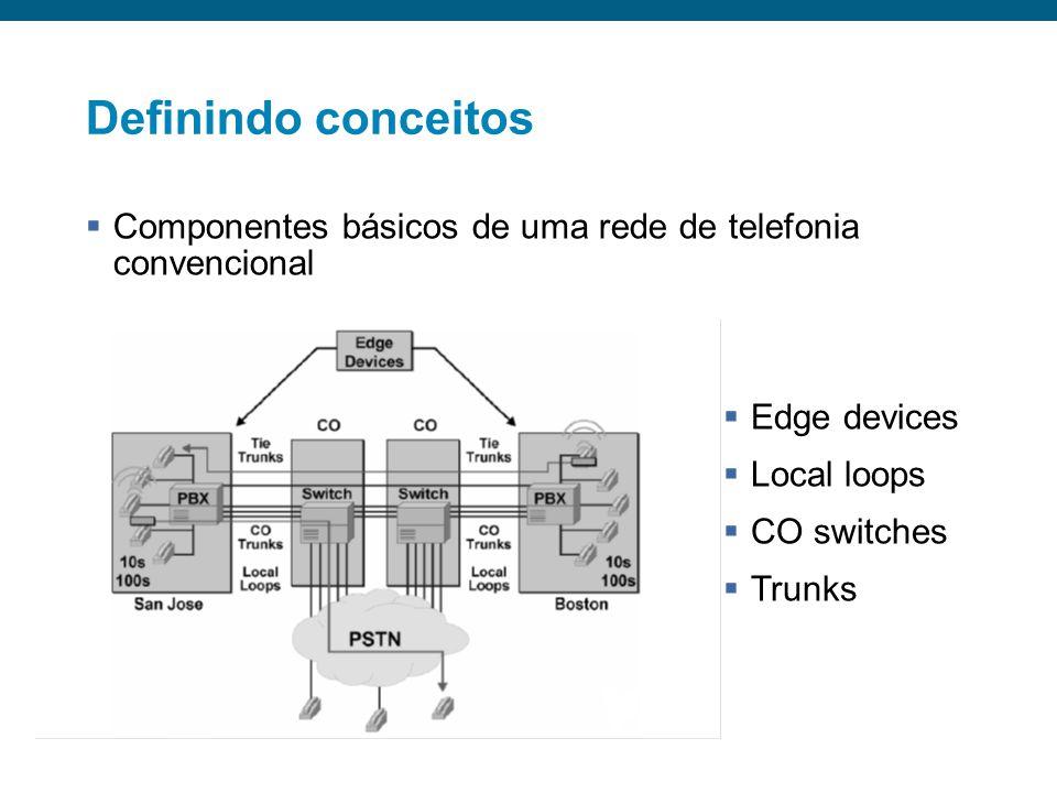 Definindo conceitos Componentes básicos de uma rede de telefonia convencional Edge devices Local loops CO switches Trunks
