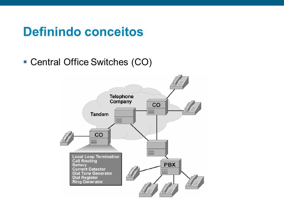 Requisitos de voz em redes IP Utilização da largura de banda vs.