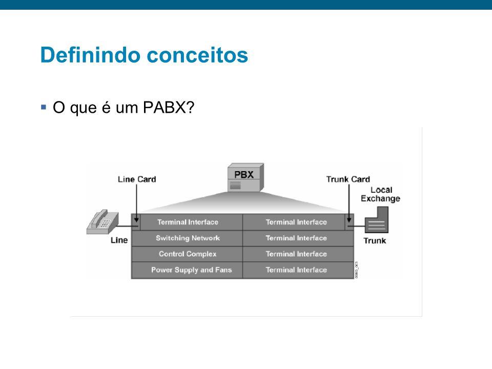 Definindo conceitos O que é um PABX?