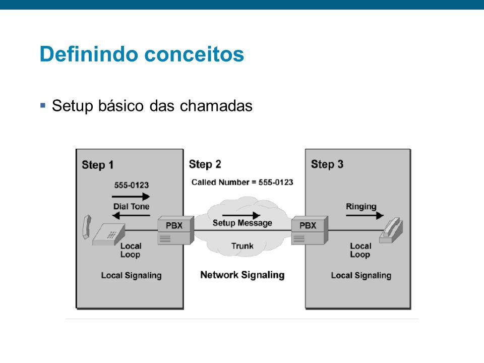 PABX IP: Processamento centralizado CallManager apenas na matriz e filiais com telefones IP Administração centralizada Alta escalabilidade