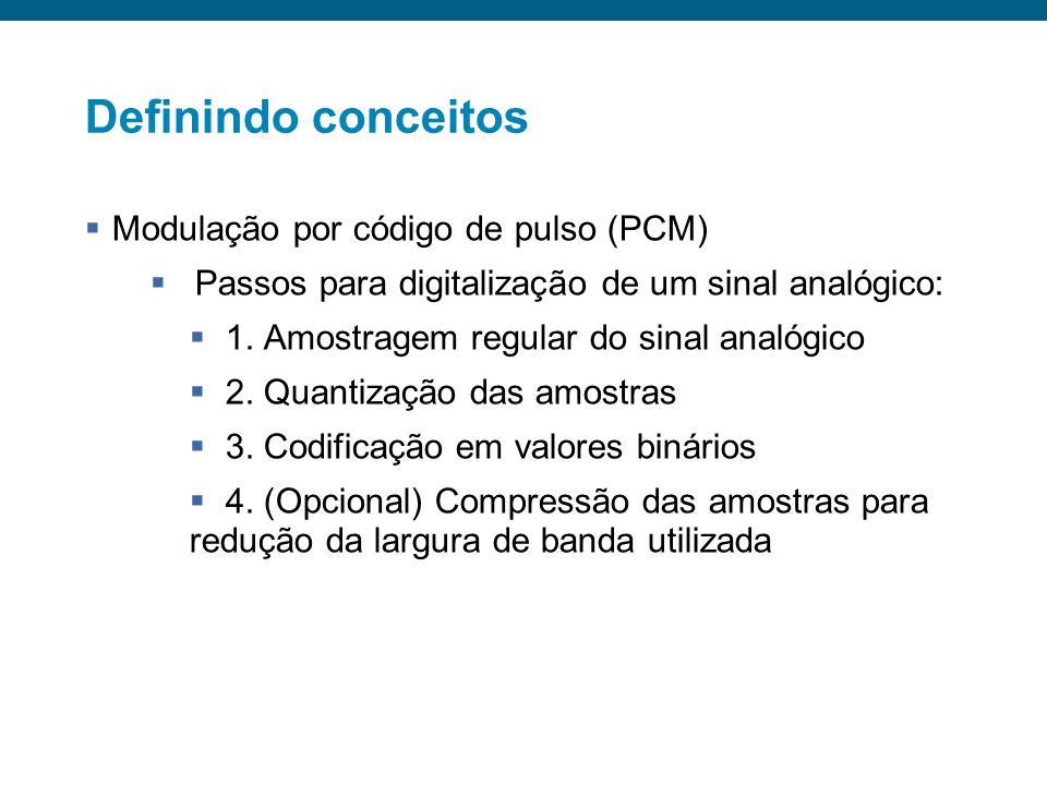 Definindo conceitos Modulação por código de pulso (PCM) Passos para digitalização de um sinal analógico: 1.