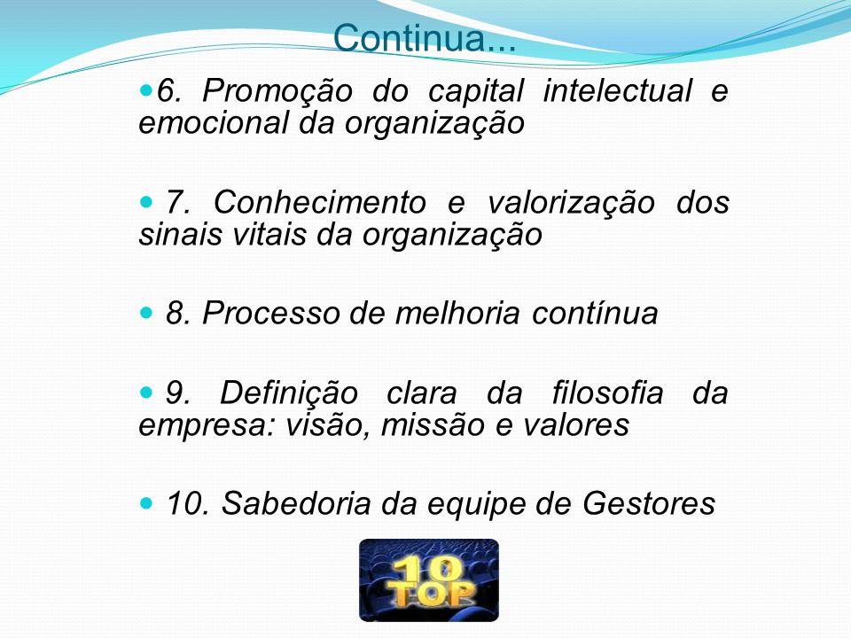 Continua... 6. Promoção do capital intelectual e emocional da organização 7. Conhecimento e valorização dos sinais vitais da organização 8. Processo d