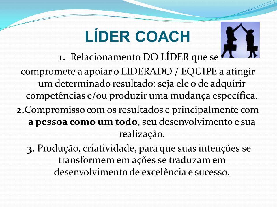 LÍDER COACH 1. Relacionamento DO LÍDER que se compromete a apoiar o LIDERADO / EQUIPE a atingir um determinado resultado: seja ele o de adquirir compe