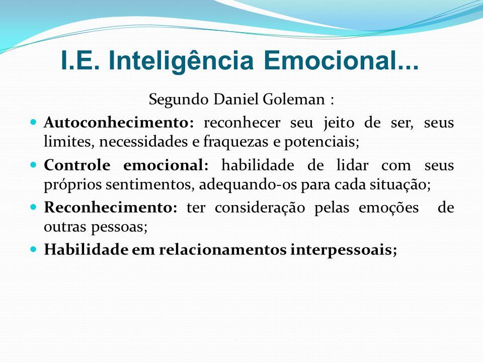 I.E. Inteligência Emocional... Segundo Daniel Goleman : Autoconhecimento: reconhecer seu jeito de ser, seus limites, necessidades e fraquezas e potenc