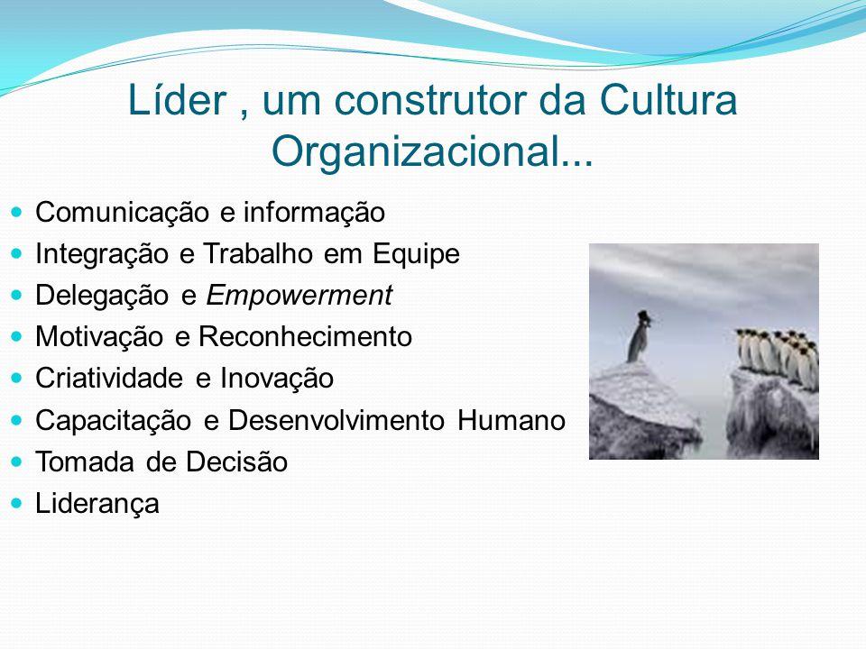Líder, um construtor da Cultura Organizacional... Comunicação e informação Integração e Trabalho em Equipe Delegação e Empowerment Motivação e Reconhe