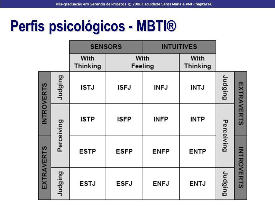 Pós-graduação em Gerencia de Projetos © 2006 Faculdade Santa Maria e PMI Chapter PE Perfis psicológicos - MBTI®
