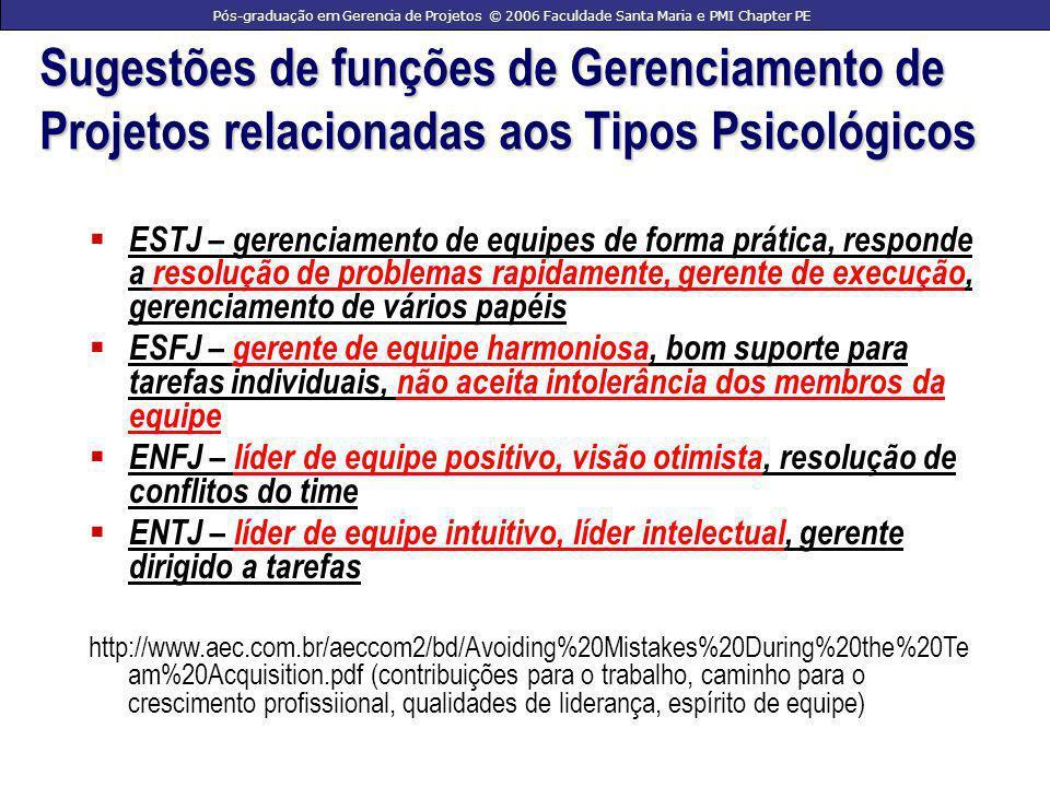 Pós-graduação em Gerencia de Projetos © 2006 Faculdade Santa Maria e PMI Chapter PE Escolha...