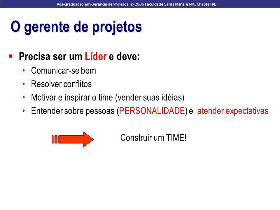 Pós-graduação em Gerencia de Projetos © 2006 Faculdade Santa Maria e PMI Chapter PE Um conselho O que E.