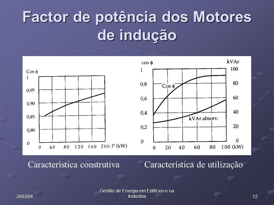 122003/04 Gestão de Energia em Edifícios e na Indústria Factor de potência dos Motores de indução Característica construtiva Característica de utiliza