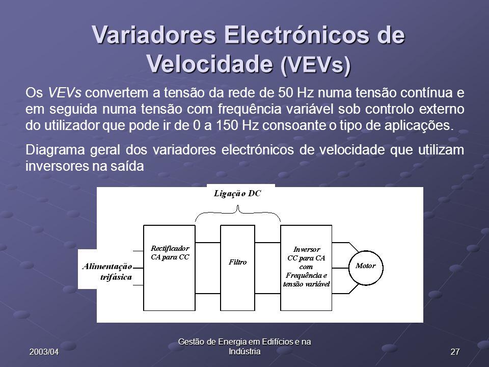 272003/04 Gestão de Energia em Edifícios e na Indústria Variadores Electrónicos de Velocidade (VEVs) Os VEVs convertem a tensão da rede de 50 Hz numa
