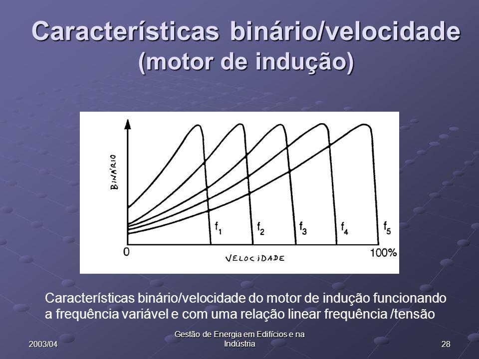 282003/04 Gestão de Energia em Edifícios e na Indústria Características binário/velocidade (motor de indução) Características binário/velocidade do mo