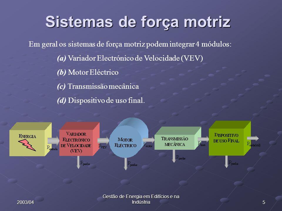 52003/04 Gestão de Energia em Edifícios e na Indústria Sistemas de força motriz Em geral os sistemas de força motriz podem integrar 4 módulos: (a) Var