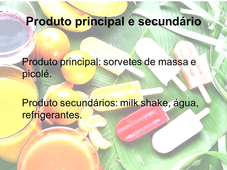 Produto principal e secundário Produto principal: sorvetes de massa e picolé. Produto secundários: milk shake, água, refrigerantes.