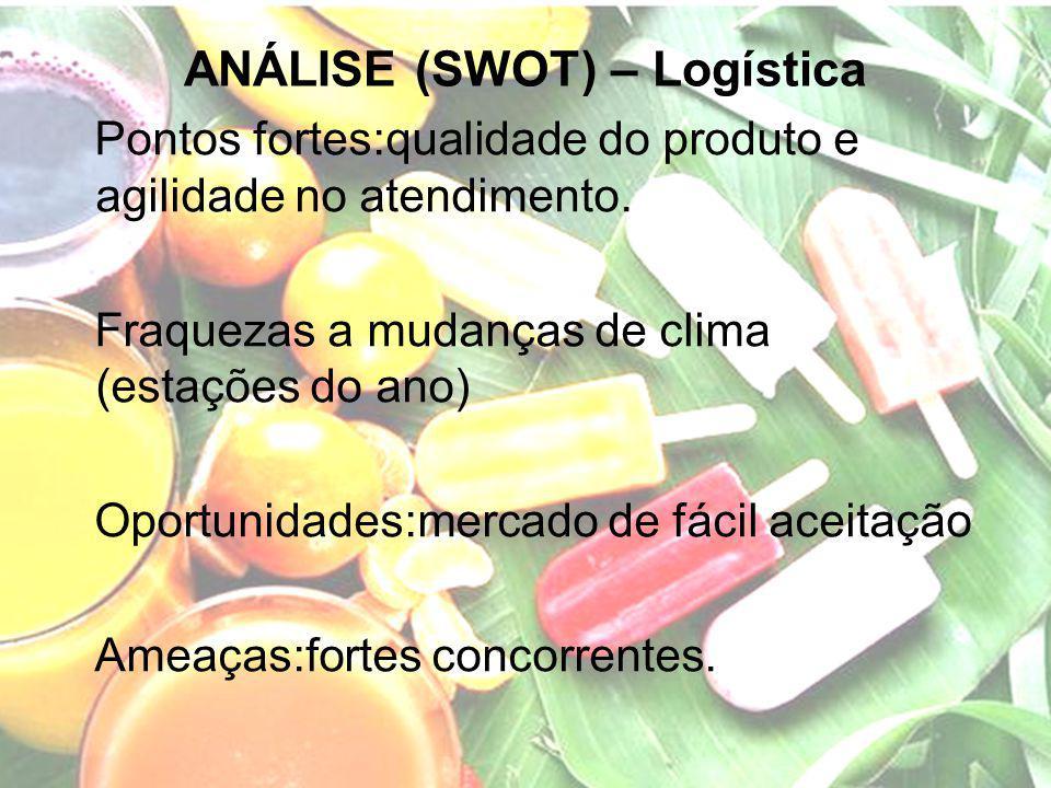 ANÁLISE (SWOT) – Logística Pontos fortes:qualidade do produto e agilidade no atendimento. Fraquezas a mudanças de clima (estações do ano) Oportunidade