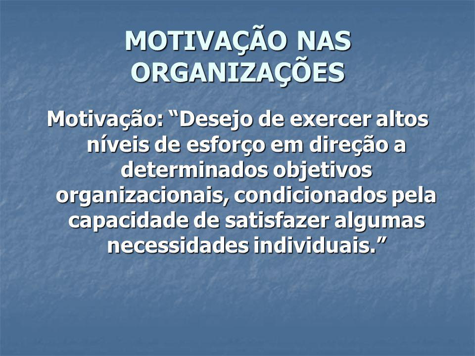 MOTIVAÇÃO NAS ORGANIZAÇÕES TEORIA DE CONTEÚDO 2 – Teoria Higiene-Motivação Herzberg ( 1960 )(Teoria dos dois fatores: satisfação e insatisfação) Para Herzberg os fatores que geram satisfação são diferentes dos que geram insatisfação.