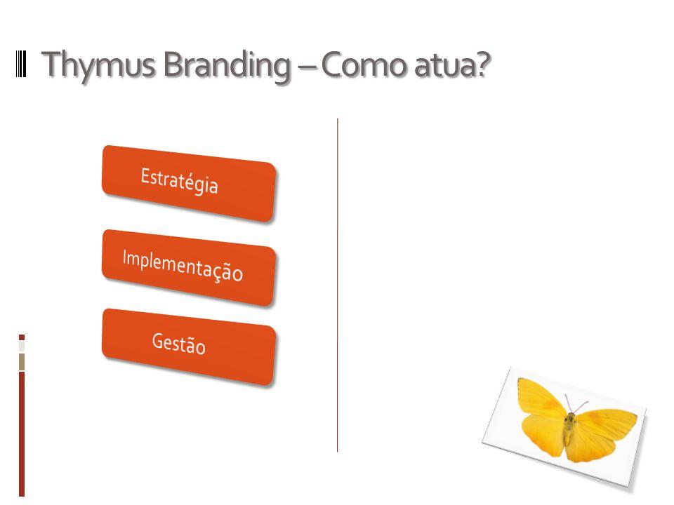 Thymus Branding – Como atua?